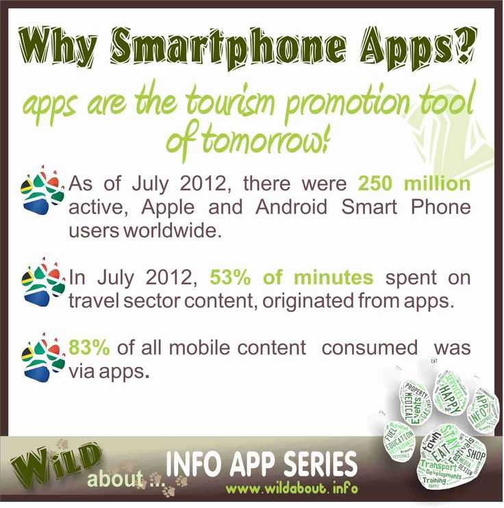 Why Smartphone Apps are the future 2