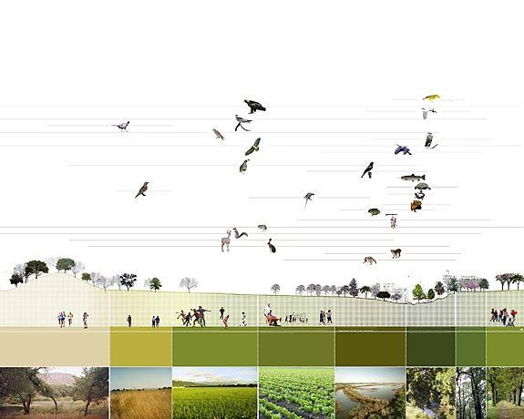 freshkills park - Recherche Google