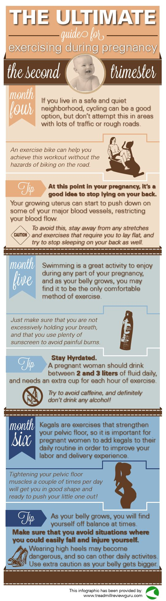 An awesome infographic highlighting workouts that should be done during the 2nd trimester of pregnancy!