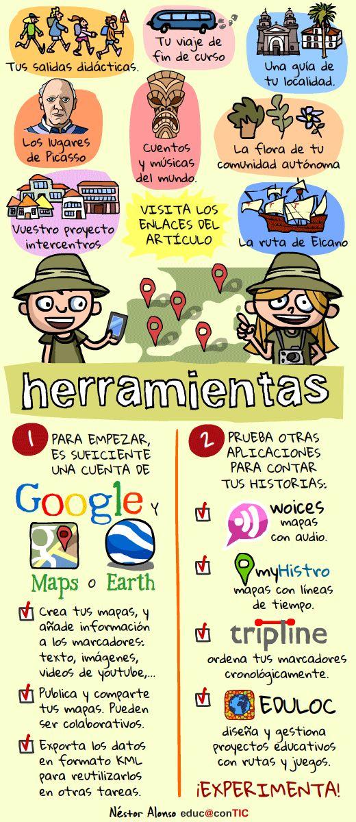 http://www.educacontic.es/blog/artefactos-multimedia-iii-mapas-interactivos