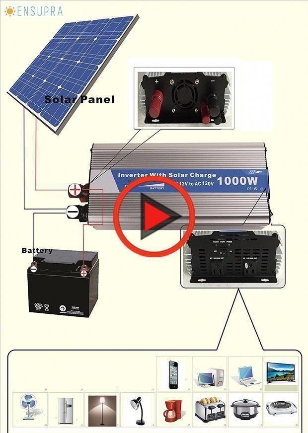 Solar Eclypse Panel Panels Light Power Battery Light Craft In 2020 Solar Energy For Kids 100 Watt Solar Panel 12v Solar Panel