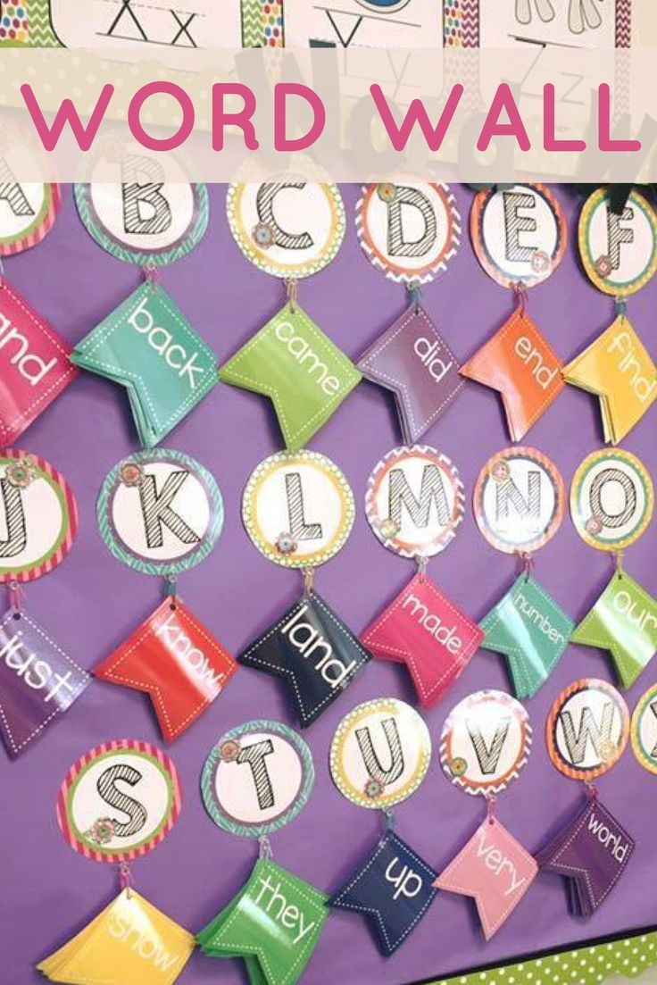 Word Wall - word Wall display - editable word wall