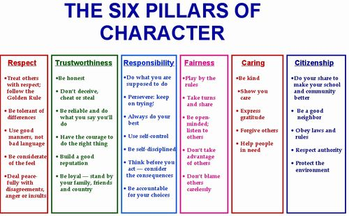 six pillars of character essay 2009-11-28  skill building and curriculum/proficiency development writing assignments evaluate the character of characters in novels re-evaluation of historical figures in light of the six pillars of character.