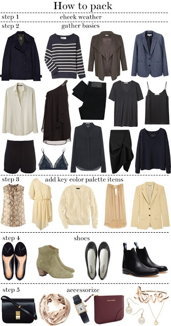 : How to pack : basics, key color palette items, etc.