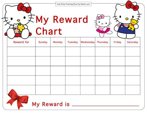 Hello Kitty Reward Potty Chart