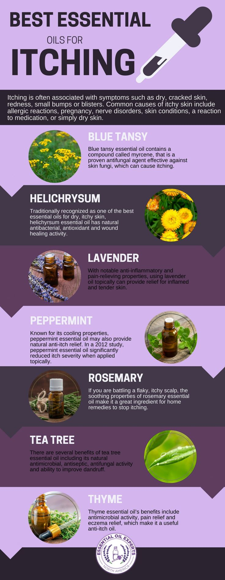 The best essential oils for itchy feet and the top essential oil to stop itching all over.