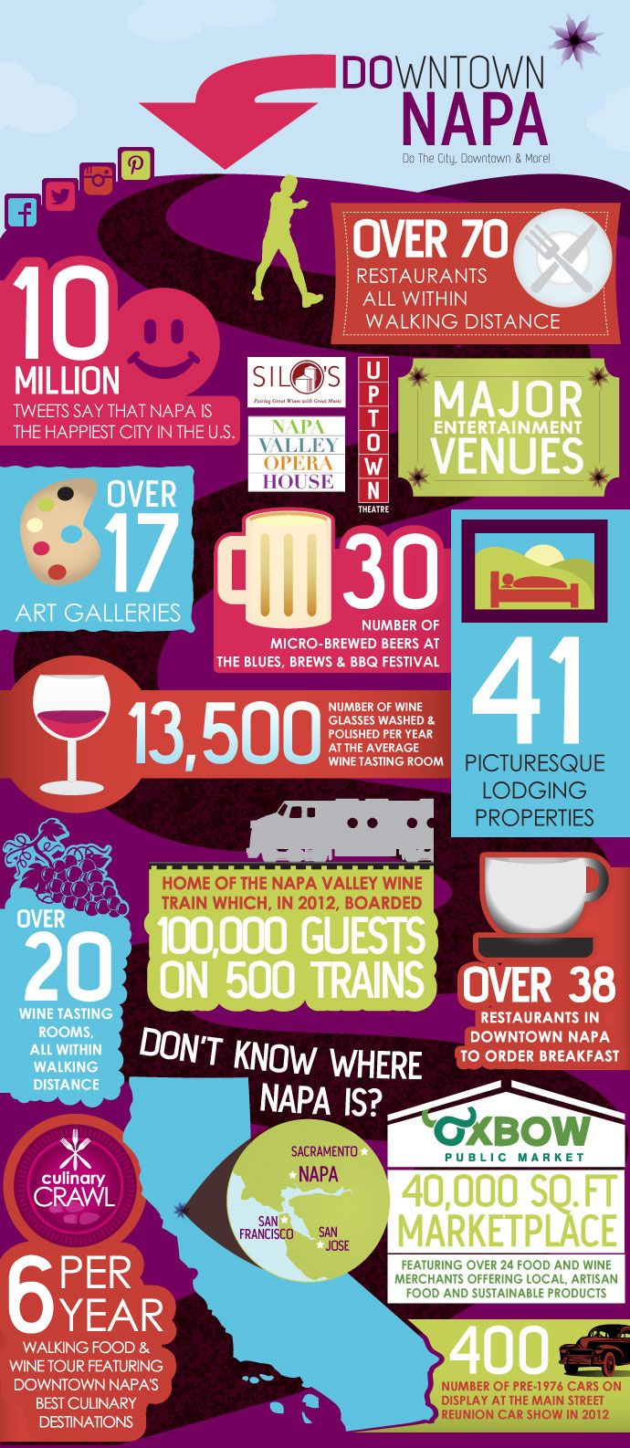 Events in Napa Valley