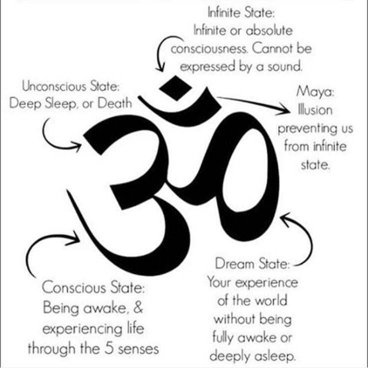 41 best sacred marks/symbols of Sanatan Dharma (Hinduism ...