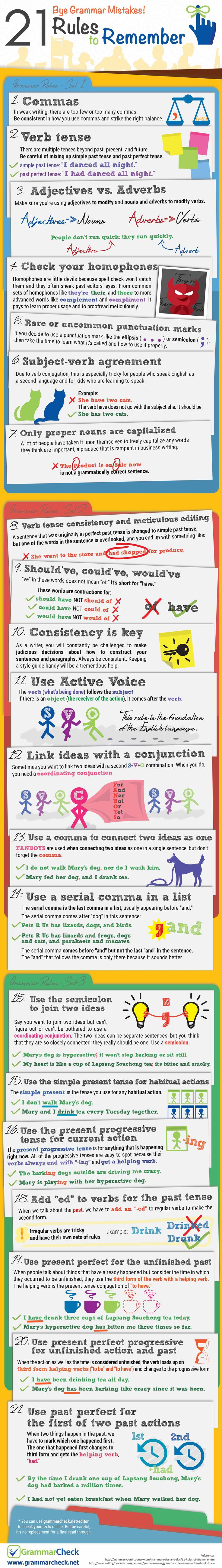 bye grammar mistakes  21 rules to remember  infographic