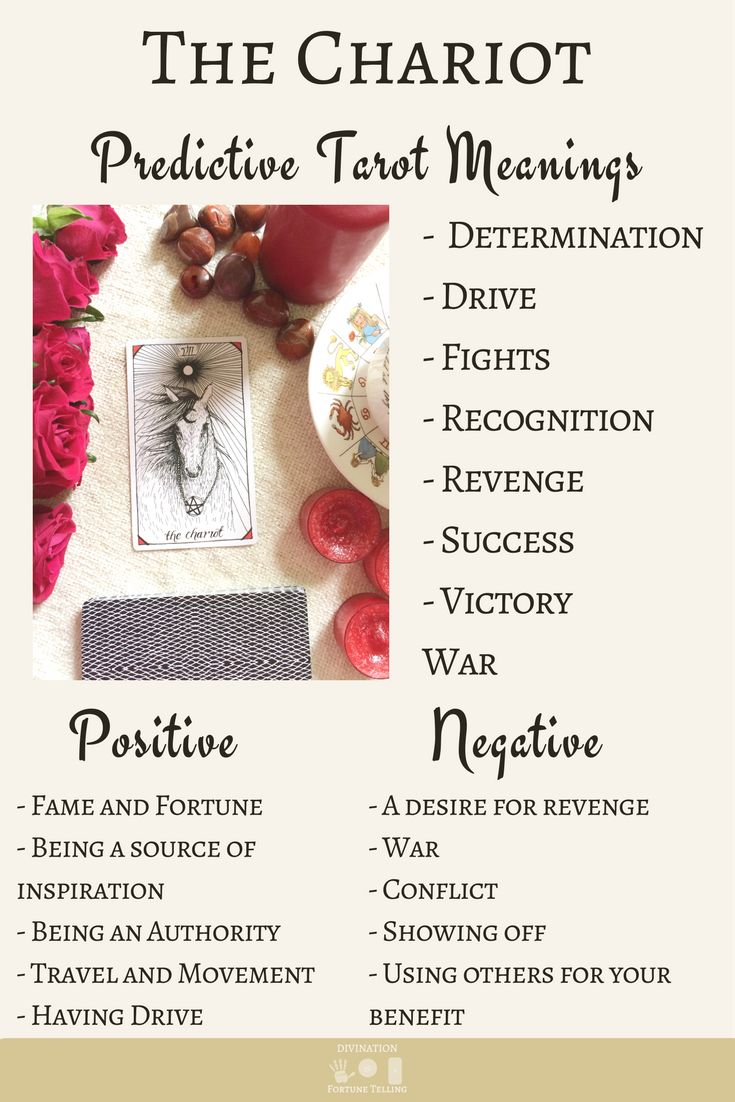 Best 25 determination symbol ideas on pinterest small tattoo illustration in a tarot card reading the chariot in a spread can be a biocorpaavc