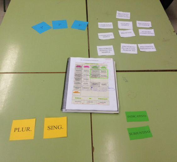 Repasar tiempos verbales con aprendizaje cooperativo