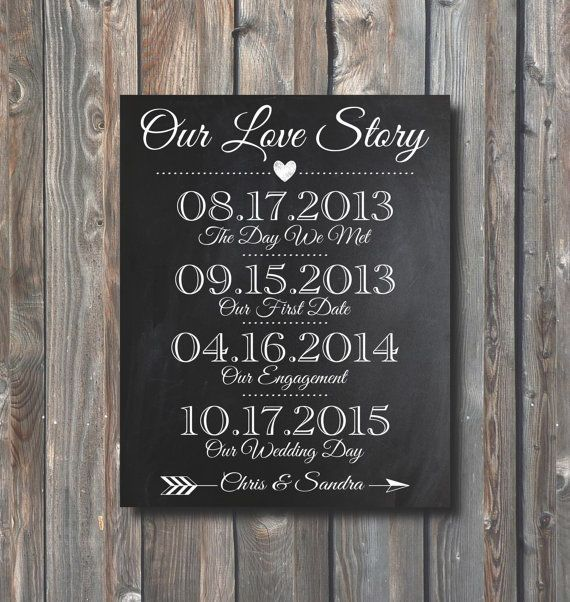 PRINTABLE Wedding Chalkboard-Our Love Story Sign-Personalized Wedding Reception,Rehearsal Dinner,Engagement Sign-Important Life Dates Sign