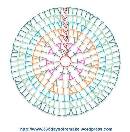 http://365daysofremake.wordpress.com/category/%D7%90%D7%99%D7%9A-%D7%9E%D7%9B%D7%99%D7%A0%D7%99%D7%9D/