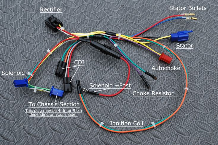 How To Use An American Made Bdx Wiring Harness On Your 150cc Chinese Engine 150cc Harness Electrical Diagram