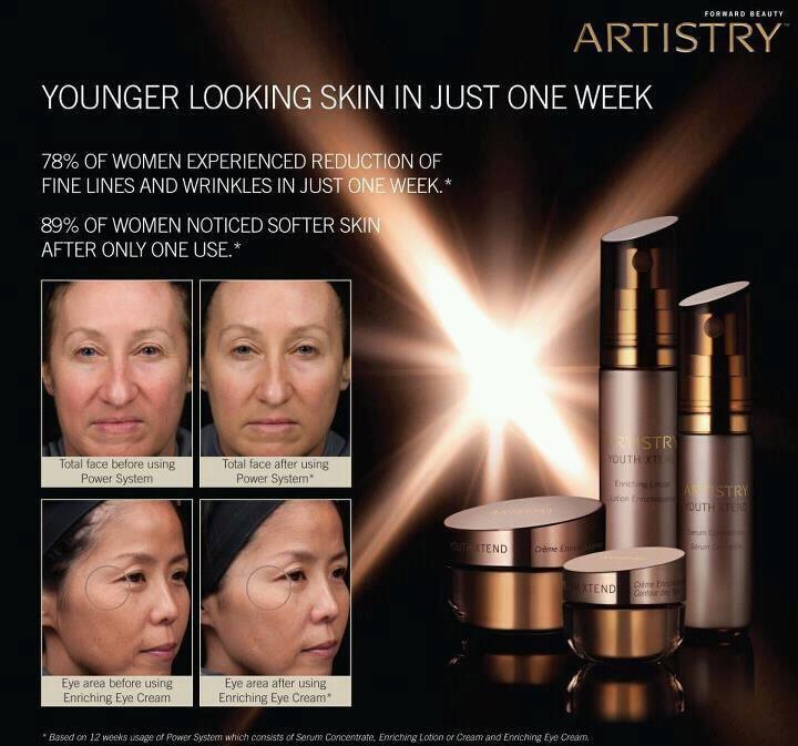 El 78% de las mujeres experimentaron reducción de las lineas finas de expresión en tan solo una semana. El 89% de mujeres notaron una piel mucho mas suave en tan solo una aplicaciòn.