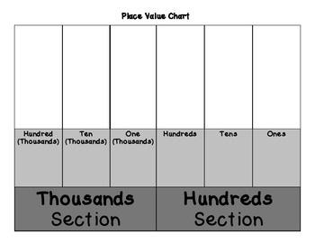 Place Value Chart Through Hundred Thousands Just Click And Math Thousandths