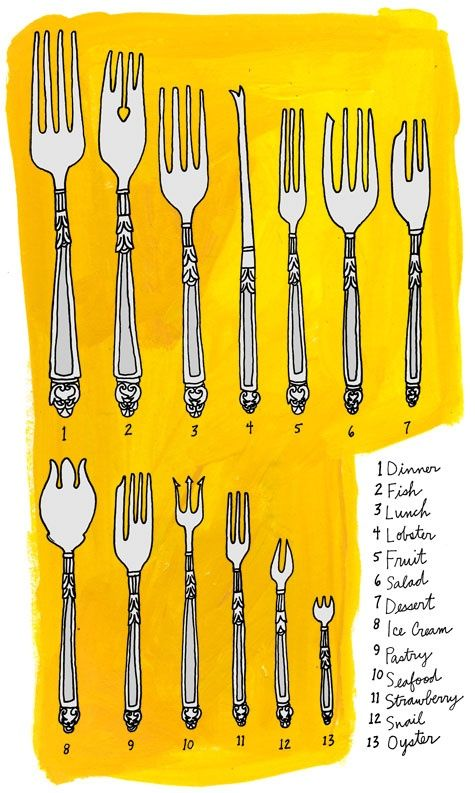 """Manners are a sensitive awareness of the feelings of others. If you have that awareness, you have good manners, no matter what fork you use."" -- Emily Post (illustration by Julia Rothman)"