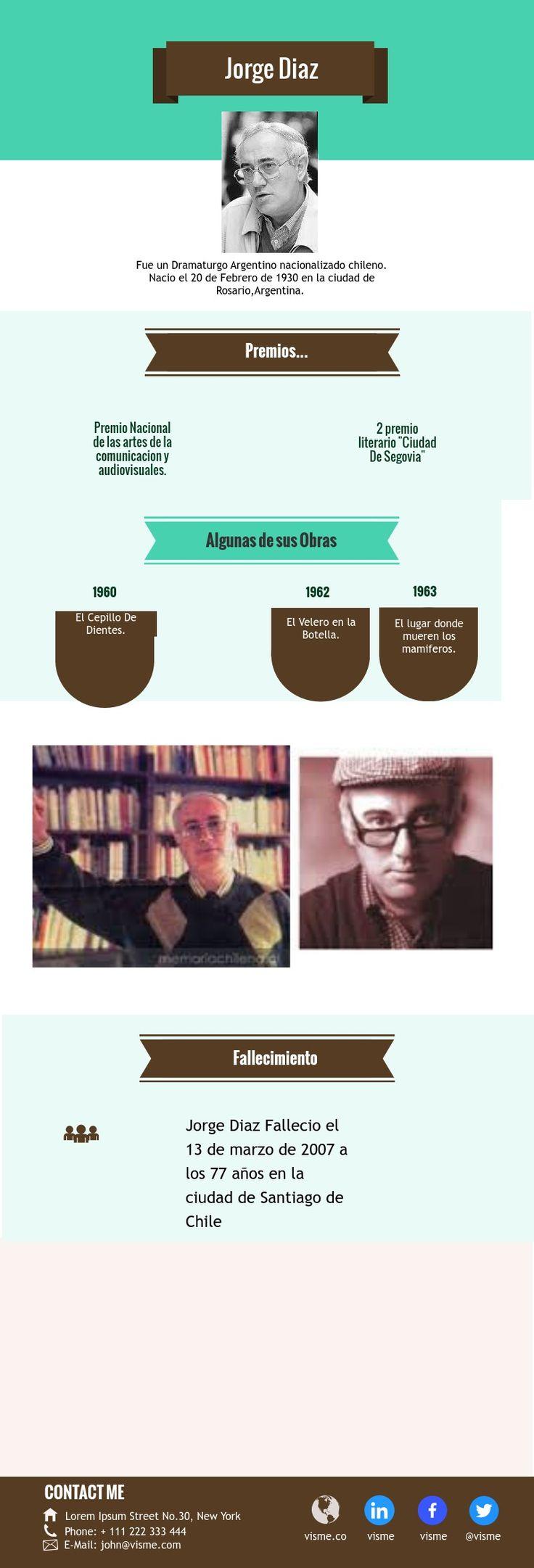 Infografia de Jorge Diaz