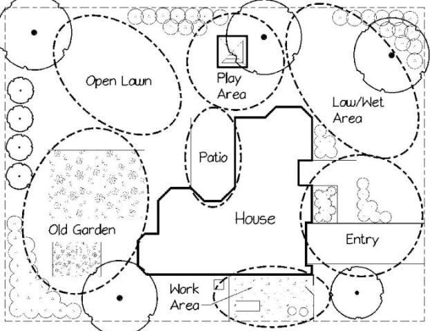 Garden Design Graphics