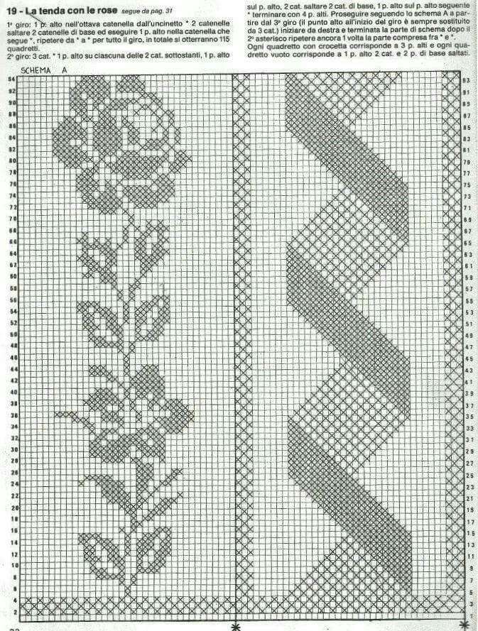 16 best free filet crochet borders patterns images on for Lavori a filet schemi gratis