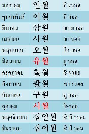 เดือน 12 เดือน ภาษาไทย - Sök på Google