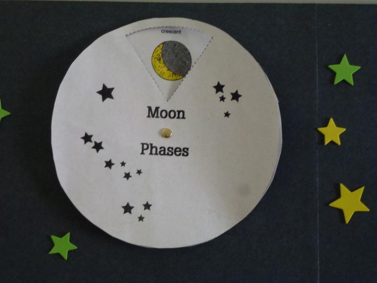 Moon Phase Wheel Printable Science Health