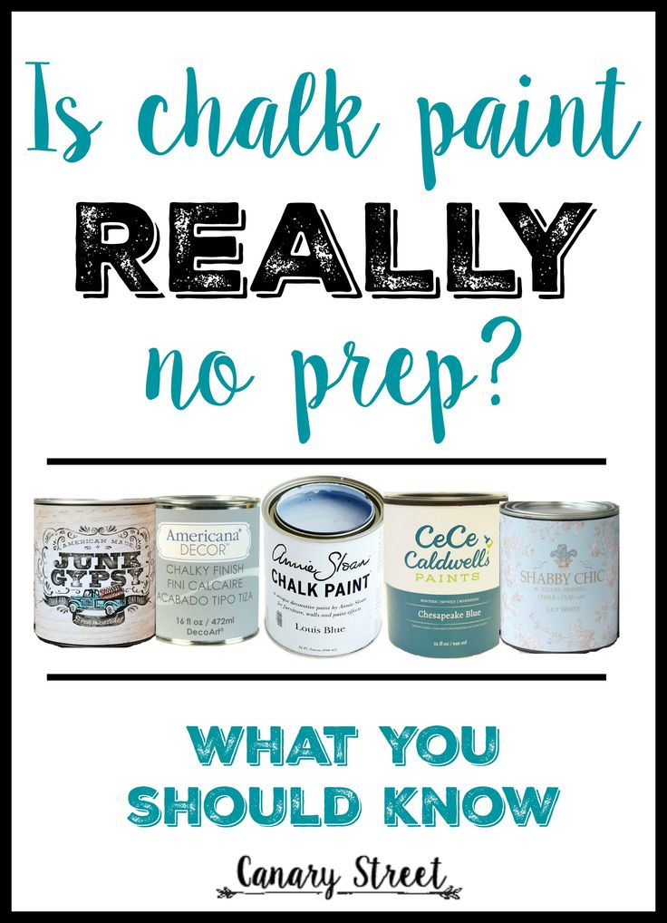 What you need to know before opening your first can of chalk paint. www.canarystreetcrafts.com/