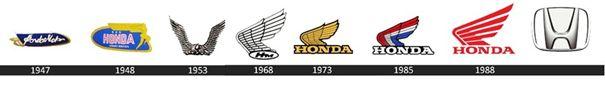 Obelisco Classic Car Club Cali Colombia: La Historia de Honda Motor Company…