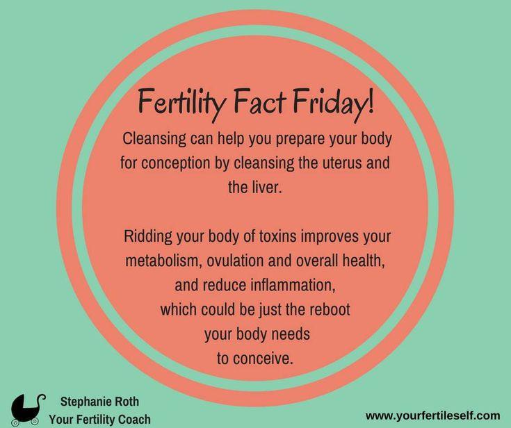 Pin on Fertile Lifestyle