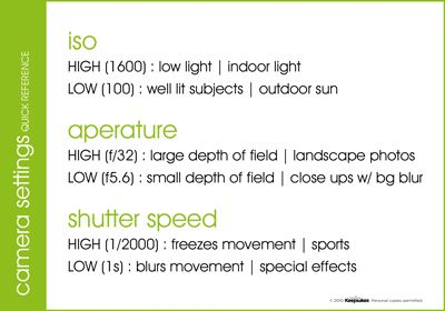 Photo walk index tip cards: