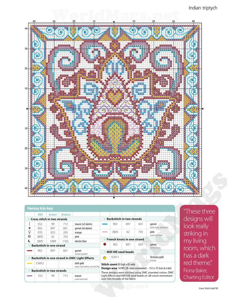 Cross-stitch Henna Trio, part 2.. with the color chart...   http://imgbox.com/abloUNKs