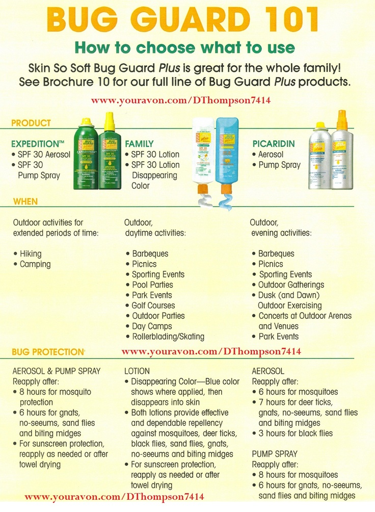 Avon Bug Guard  To order this or many other great products go to   www.youravon.com/melainehutchinson