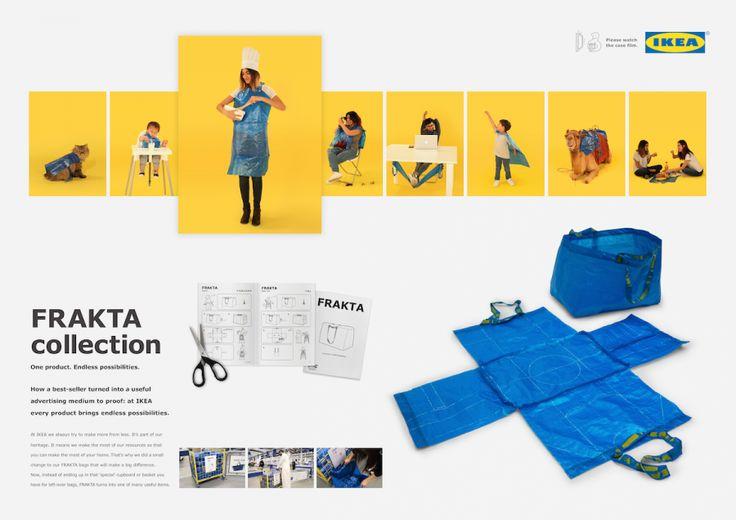 Frakta collection