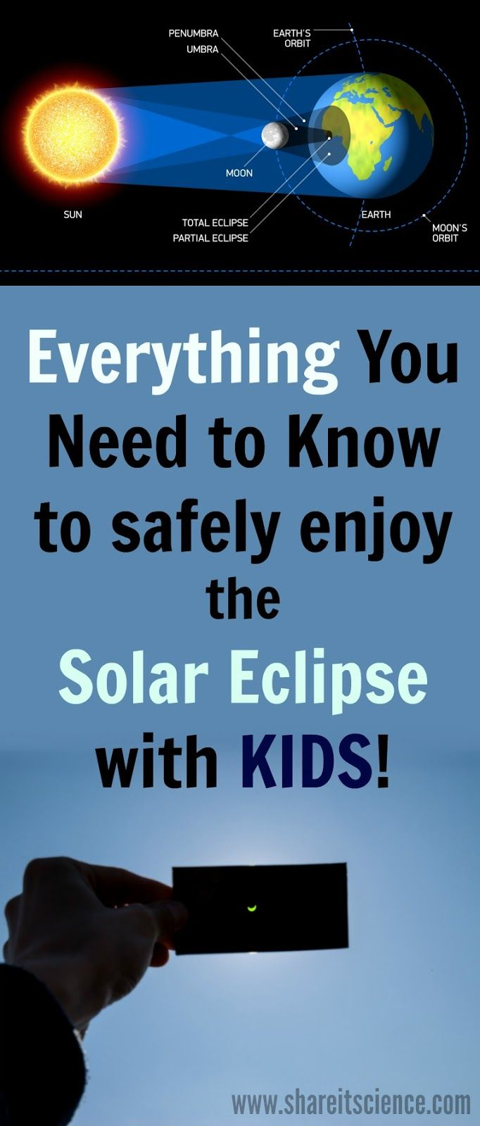 Want to watch the eclipse? Here is how to do it safely! Great American Solar Eclipse Safety and Learning Resources.