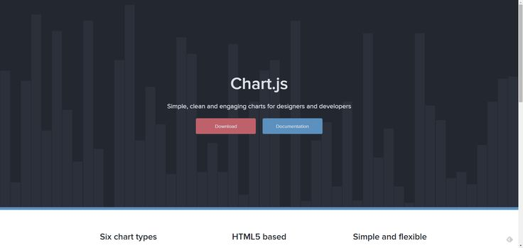 Chart.js | Open source HTML5 Charts for your website