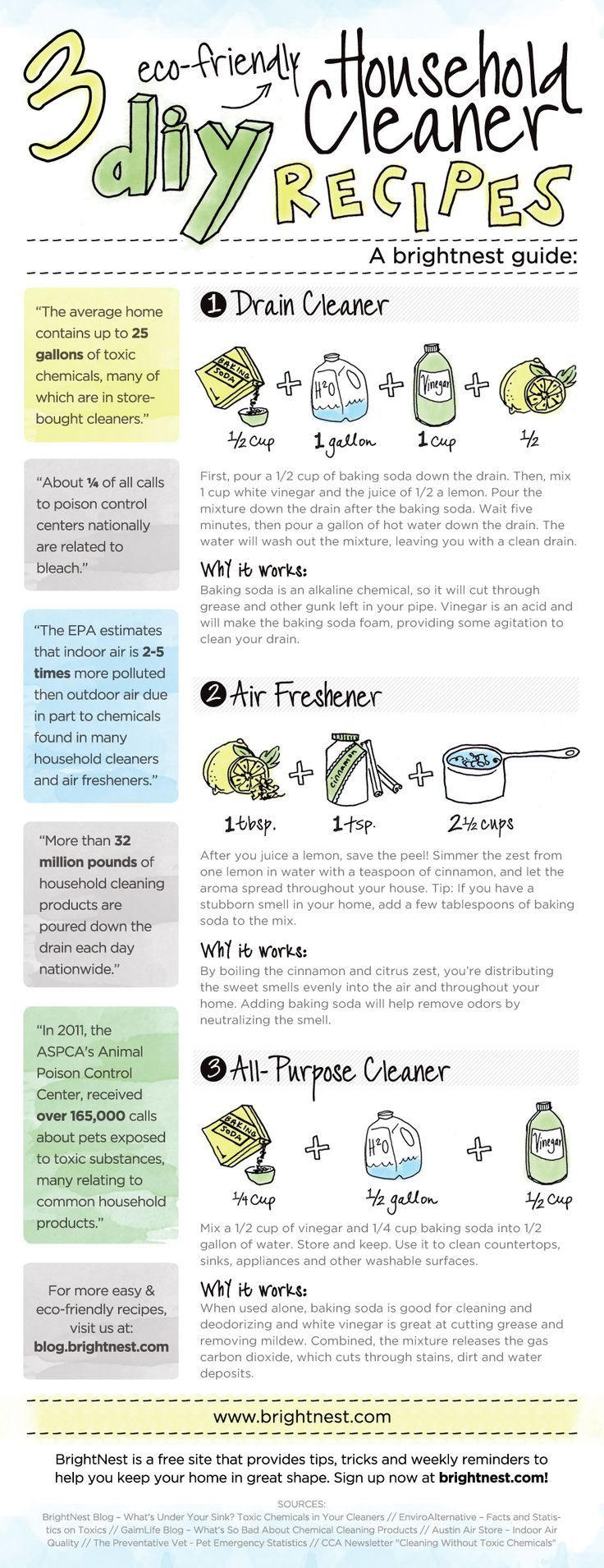 Eco-friendly household cleaners - #DIY recipes. Save money and ditch the chemical toxins when you spring clean this year. More eco-friendly home tips and tricks when you personalize a free http://brightnest.com account.