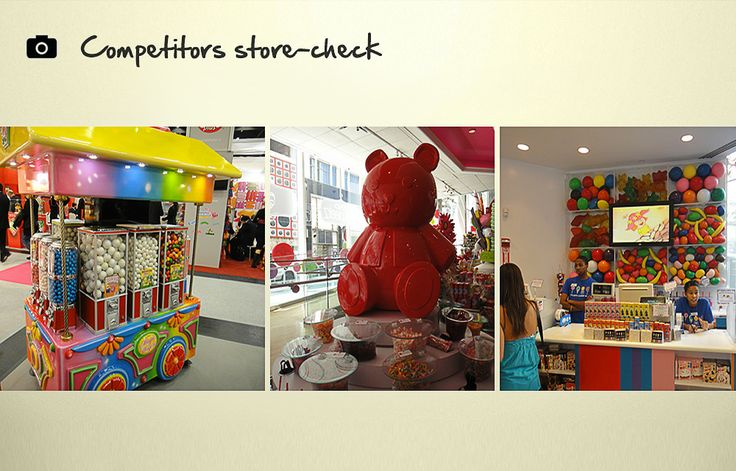 Candyland - Store design in Morocco on Behance