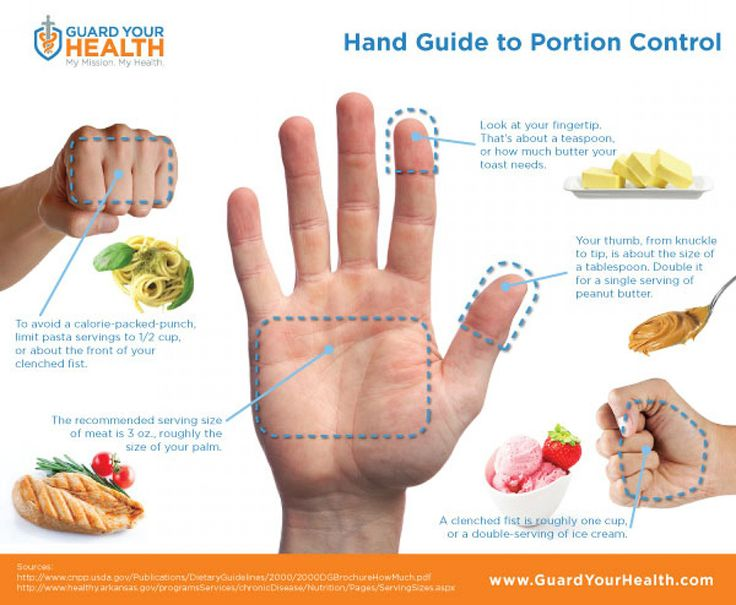 Hand Guide to Portion Control - This infographic provides a visual guide to food portion control, using the human hand - fingertips, open palms, closed fists and all. Description from pinterest.com. I searched for this on bing.com/images