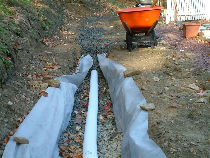 French drain garden pinterest french drain and gardens for Outdoor curtain drain