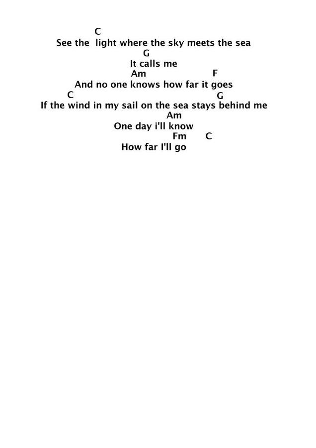 Ladylauren On In 2020 Ukulele Songs Ukulele Chords Songs