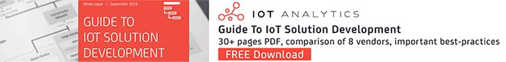 IoT Open Source | 2017 Guide on Platforms, Tools, and Raspberry Pi Projects