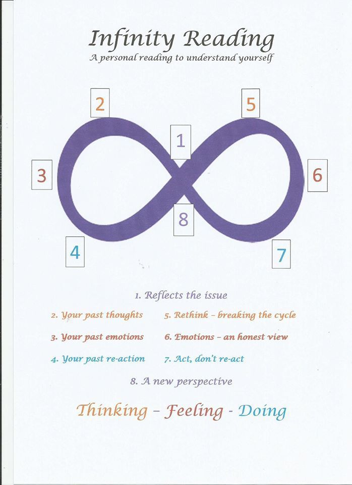 Infinity Reading #Tarot Spread - #Tarot Spread found on Pinterest. More tarot spreads (videos and downloads) coming soon! Visit http://www.TarotAcademy.org