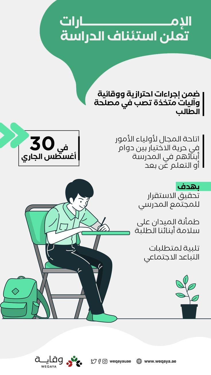 الإمارات تعلن إستئناف الدراسة Memes Ecard Meme Oio