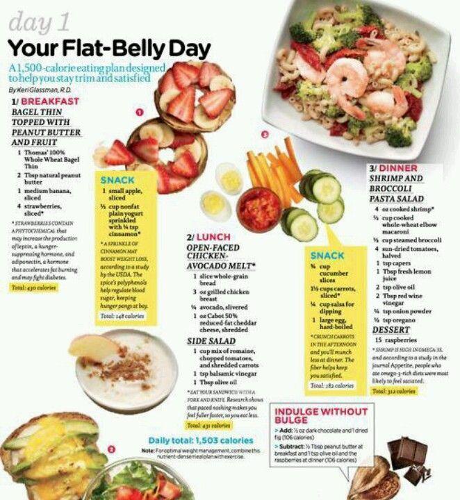 www.diets-plans-f… Flat Tummy…