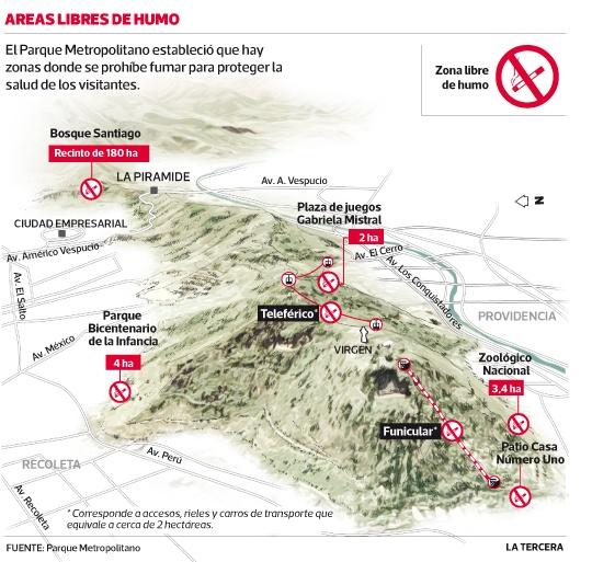 Siete áreas del Parque Metropolitano fueron declaradas libre de humo y multas serían de $80 mil. #Chile #Santiago
