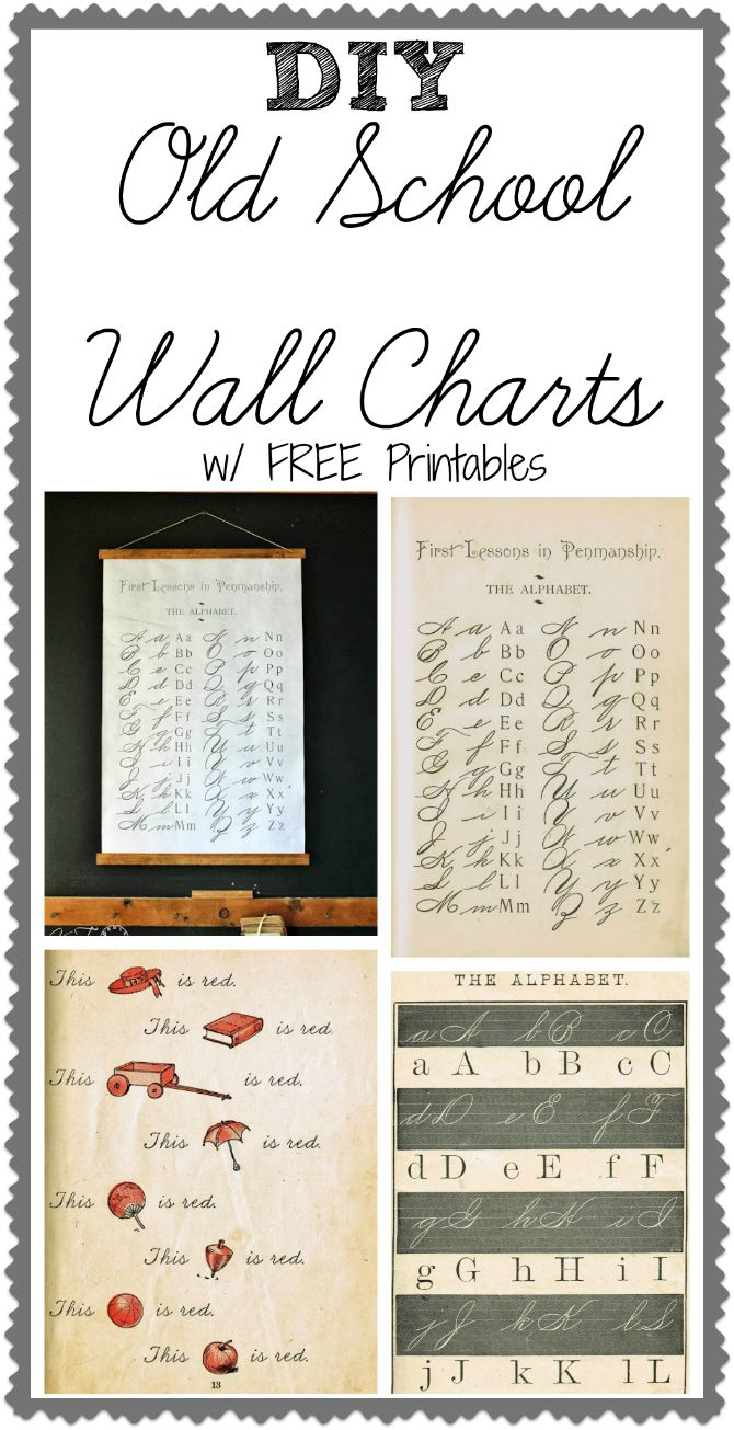 DIY Antique School Wall Chart with FREE Antique Printables via KnickofTime.net
