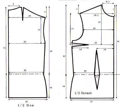Couture - Patron de base d'un haut ou top