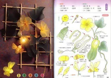 цветы светильники из капрона: 11 тыс изображений найдено в Яндекс.Картинках