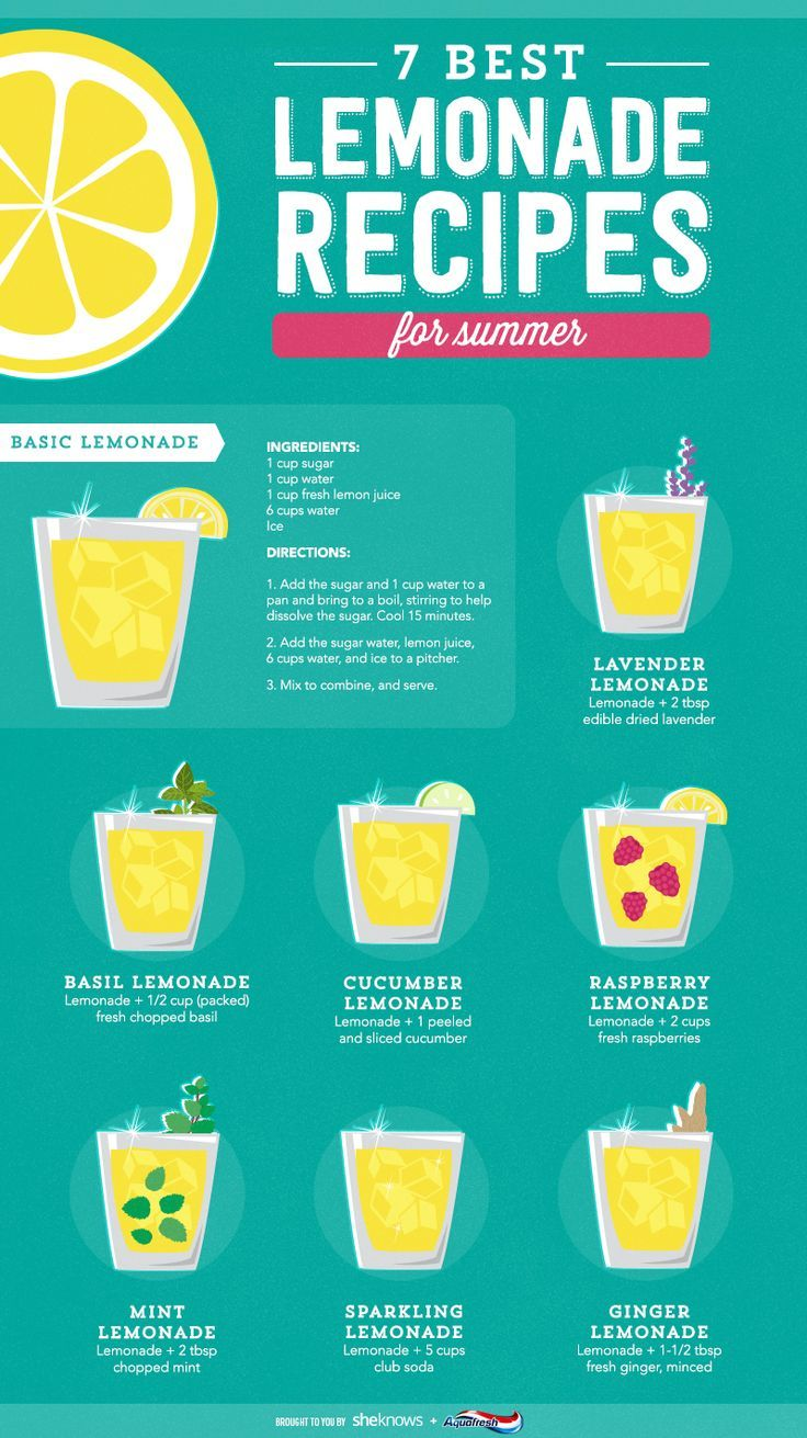 1000 ideas about how to make lemonade on pinterest
