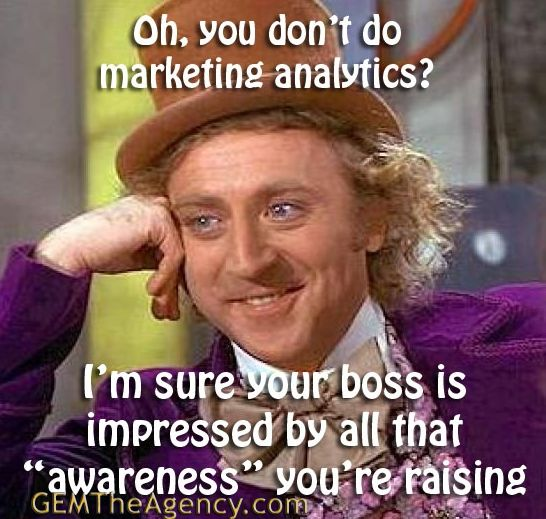 The Importance of Marketing analytics is so critical to be able to know if what you are actually doing with your online Marketing works...Make Sure you get your Return On Marketing investment like GEM The Agency do for each client ROI for high performance Marketing.